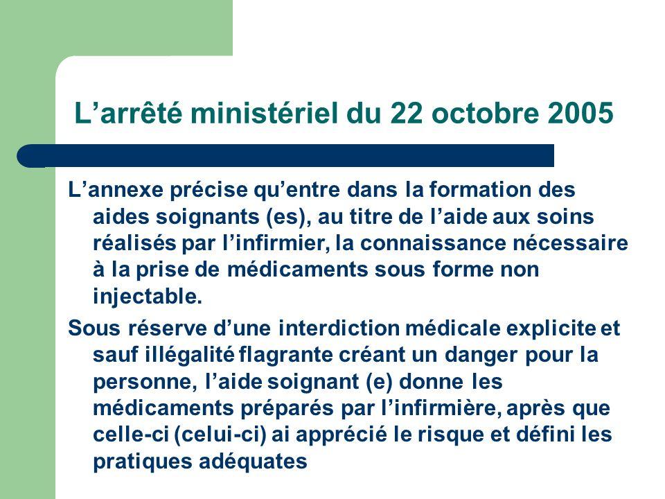 Larrêté ministériel du 22 octobre 2005 Lannexe précise quentre dans la formation des aides soignants (es), au titre de laide aux soins réalisés par linfirmier, la connaissance nécessaire à la prise de médicaments sous forme non injectable.