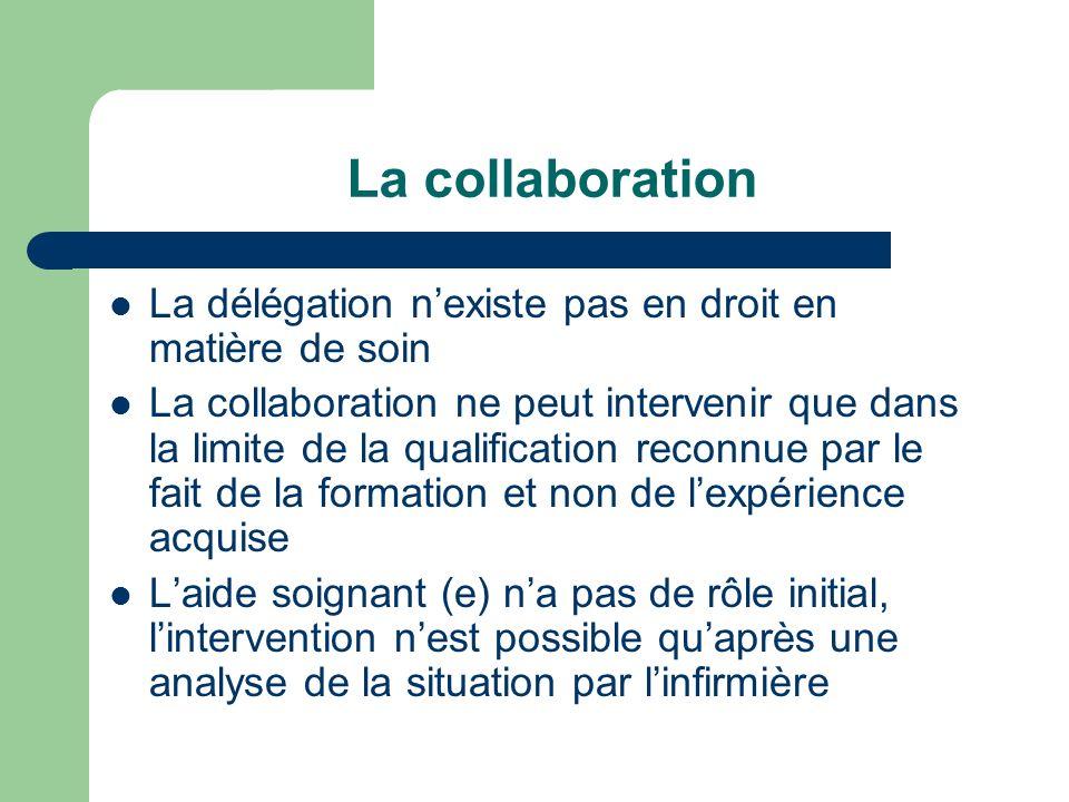 La collaboration La délégation nexiste pas en droit en matière de soin La collaboration ne peut intervenir que dans la limite de la qualification reconnue par le fait de la formation et non de lexpérience acquise Laide soignant (e) na pas de rôle initial, lintervention nest possible quaprès une analyse de la situation par linfirmière