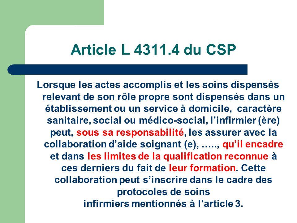 Article L 4311.4 du CSP Lorsque les actes accomplis et les soins dispensés relevant de son rôle propre sont dispensés dans un établissement ou un serv