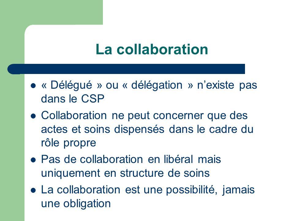 La collaboration « Délégué » ou « délégation » nexiste pas dans le CSP Collaboration ne peut concerner que des actes et soins dispensés dans le cadre du rôle propre Pas de collaboration en libéral mais uniquement en structure de soins La collaboration est une possibilité, jamais une obligation