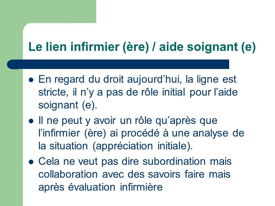 Le lien infirmier (ère) / aide soignant (e) En regard du droit aujourdhui, la ligne est stricte, il ny a pas de rôle initial pour laide soignant (e).