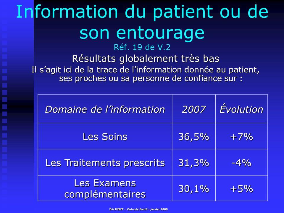 Information du patient ou de son entourage Réf. 19 de V.2 Résultats globalement très bas Il sagit ici de la trace de linformation donnée au patient, s