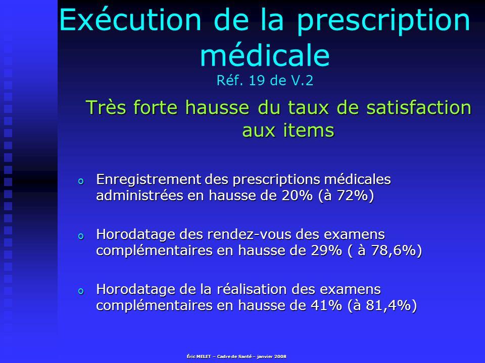 Exécution de la prescription médicale Réf. 19 de V.2 Très forte hausse du taux de satisfaction aux items o Enregistrement des prescriptions médicales