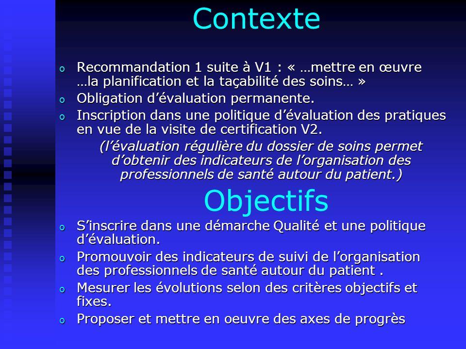 Contexte o Recommandation 1 suite à V1 : « …mettre en œuvre …la planification et la taçabilité des soins… » o Obligation dévaluation permanente. o Ins