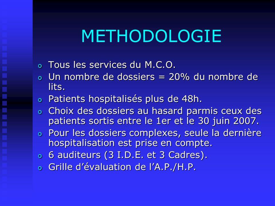METHODOLOGIE o Tous les services du M.C.O. o Un nombre de dossiers = 20% du nombre de lits. o Patients hospitalisés plus de 48h. o Choix des dossiers