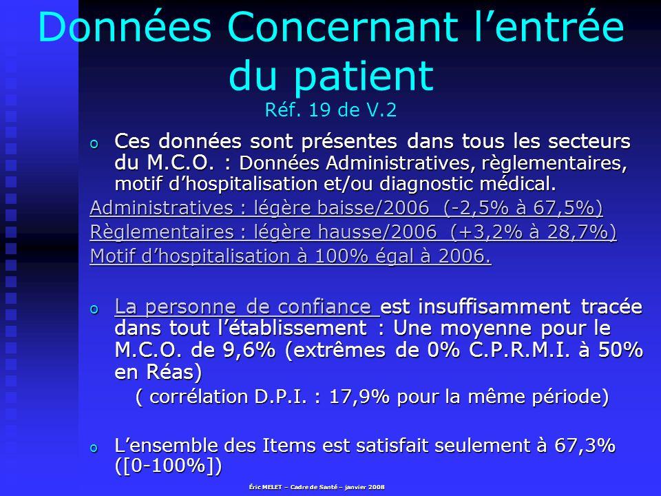 Données Concernant lentrée du patient Réf. 19 de V.2 o Ces données sont présentes dans tous les secteurs du M.C.O. : Données Administratives, règlemen