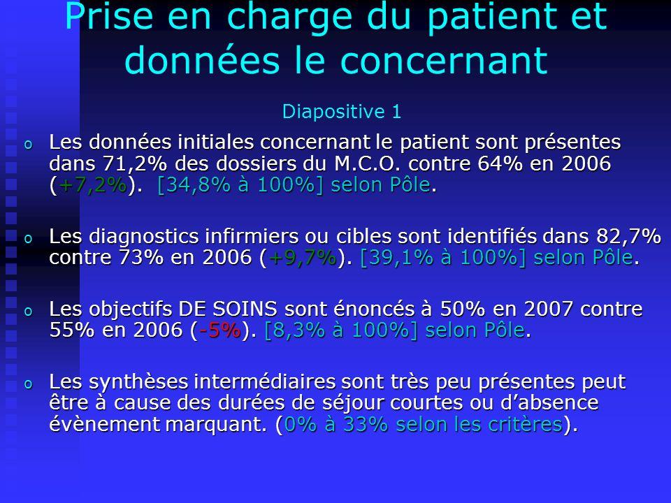 Prise en charge du patient et données le concernant Diapositive 1 o Les données initiales concernant le patient sont présentes dans 71,2% des dossiers
