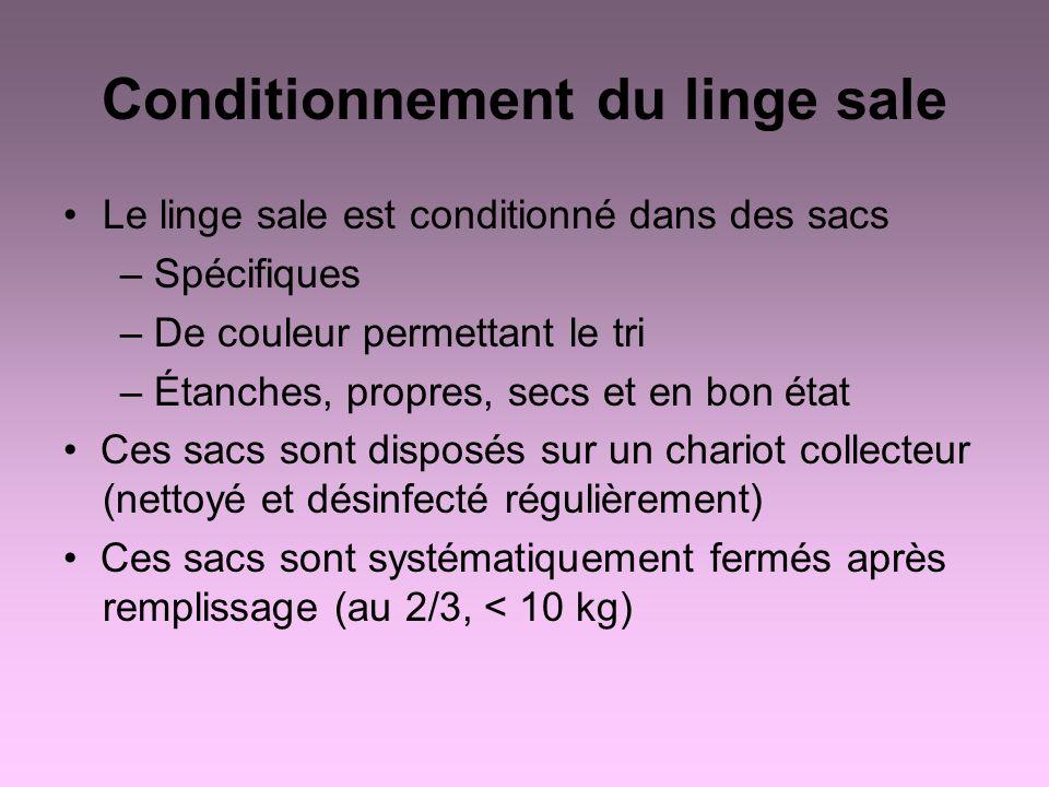 Conditionnement du linge sale Le linge sale est conditionné dans des sacs – Spécifiques – De couleur permettant le tri – Étanches, propres, secs et en