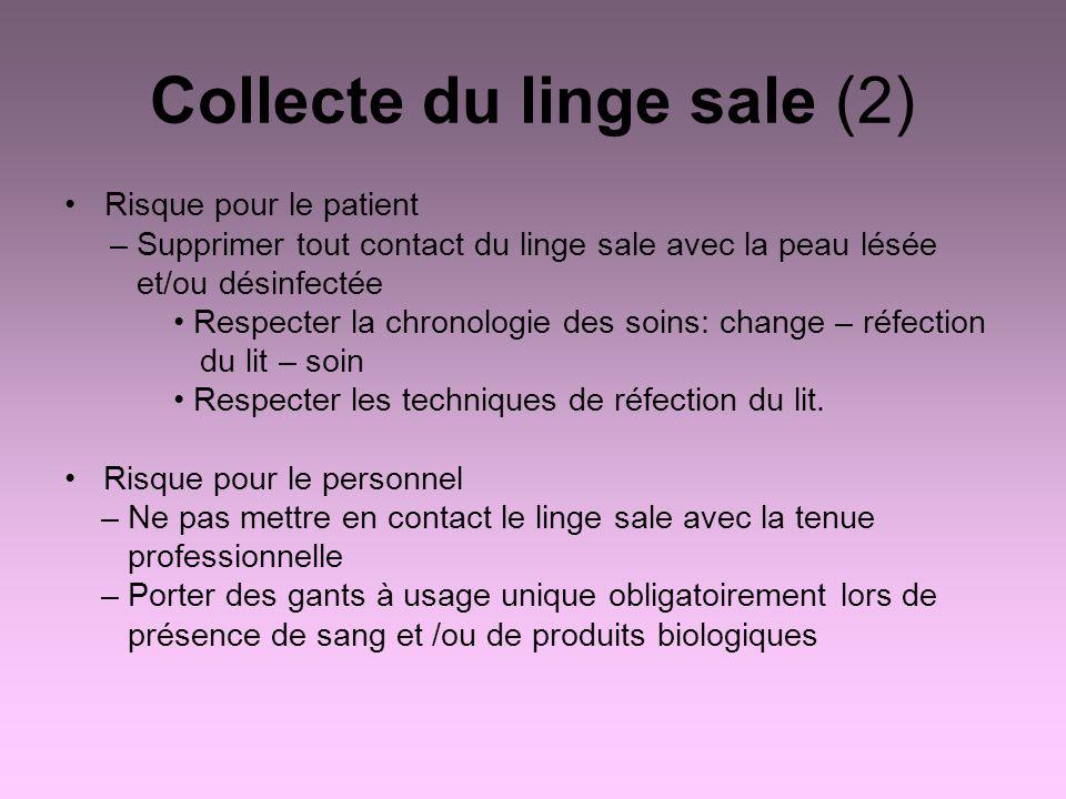 Collecte du linge sale (2) Risque pour le patient – Supprimer tout contact du linge sale avec la peau lésée et/ou désinfectée Respecter la chronologie