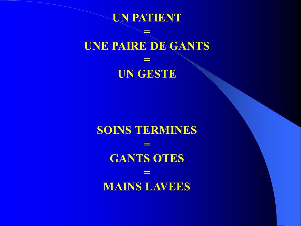 UN PATIENT = UNE PAIRE DE GANTS = UN GESTE SOINS TERMINES = GANTS OTES = MAINS LAVEES