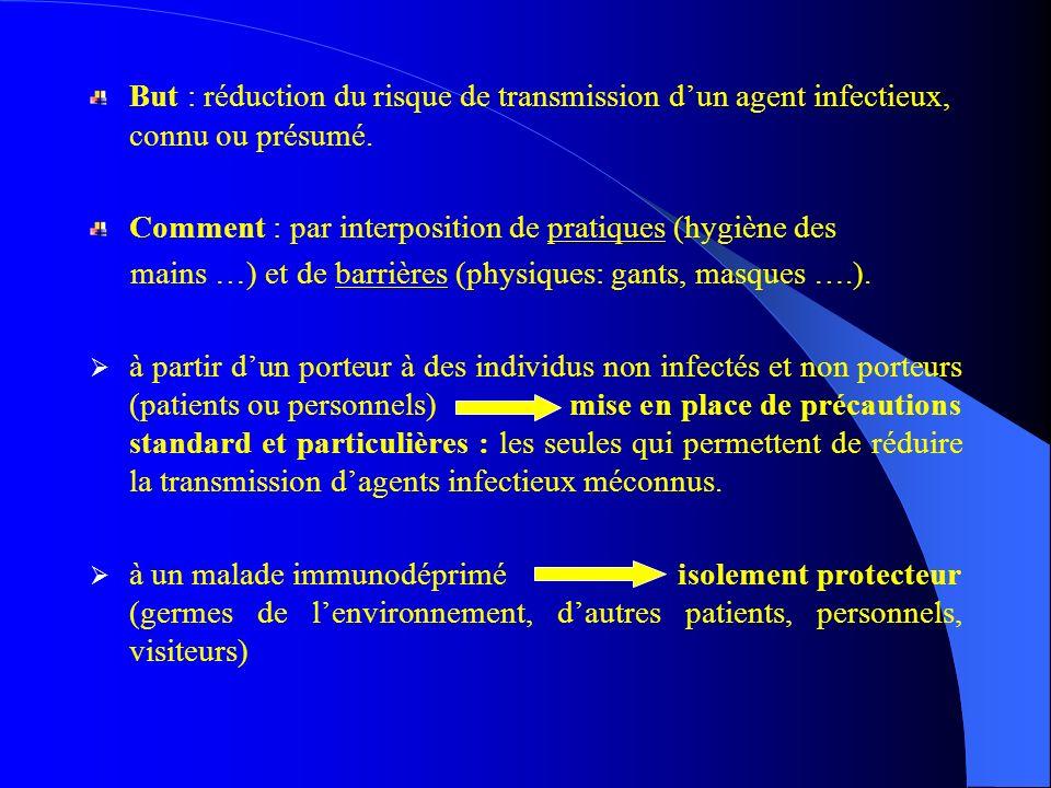 But : réduction du risque de transmission dun agent infectieux, connu ou présumé. Comment : par interposition de pratiques (hygiène des mains …) et de