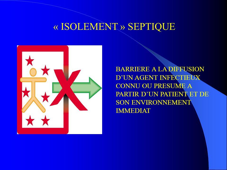 « ISOLEMENT » SEPTIQUE BARRIERE A LA DIFFUSION DUN AGENT INFECTIEUX CONNU OU PRESUME A PARTIR DUN PATIENT ET DE SON ENVIRONNEMENT IMMEDIAT
