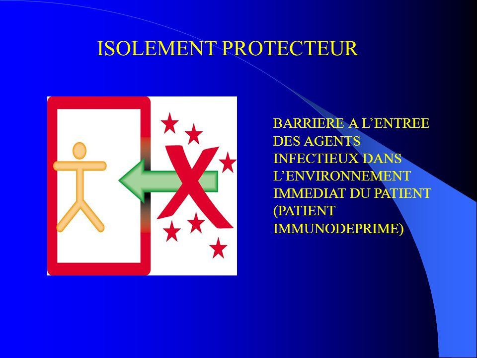 ISOLEMENT PROTECTEUR BARRIERE A LENTREE DES AGENTS INFECTIEUX DANS LENVIRONNEMENT IMMEDIAT DU PATIENT (PATIENT IMMUNODEPRIME)
