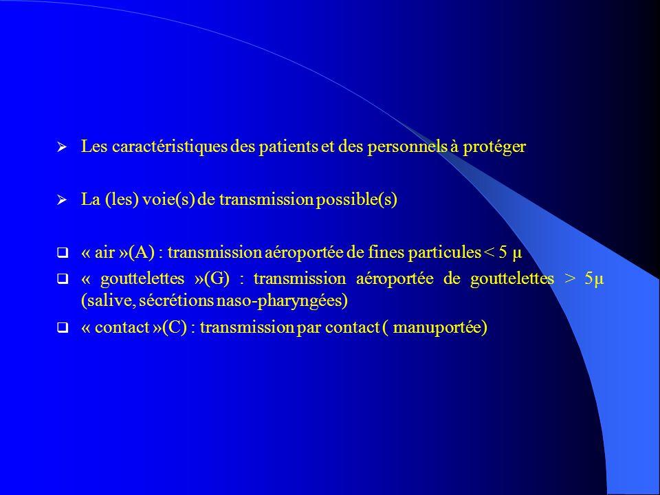 Les caractéristiques des patients et des personnels à protéger La (les) voie(s) de transmission possible(s) « air »(A) : transmission aéroportée de fi