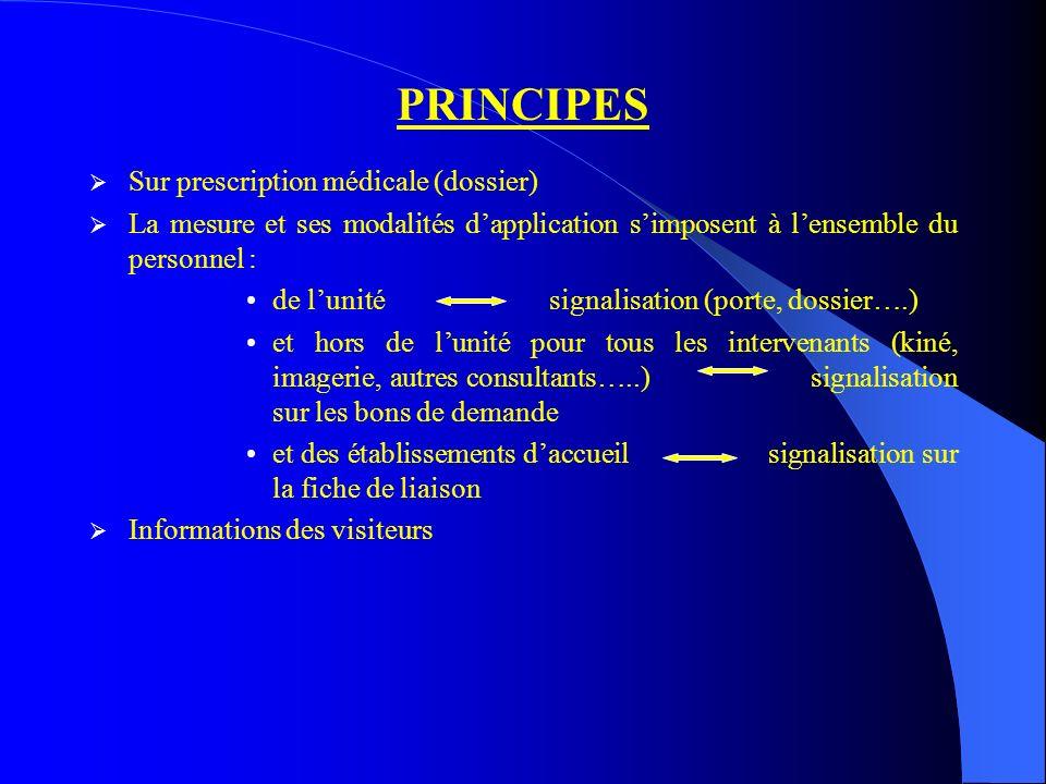 PRINCIPES Sur prescription médicale (dossier) La mesure et ses modalités dapplication simposent à lensemble du personnel : de lunité signalisation (po
