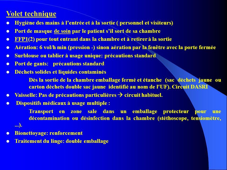Volet technique Hygiène des mains à lentrée et à la sortie ( personnel et visiteurs) Port de masque de soin par le patient sil sort de sa chambre FFP1