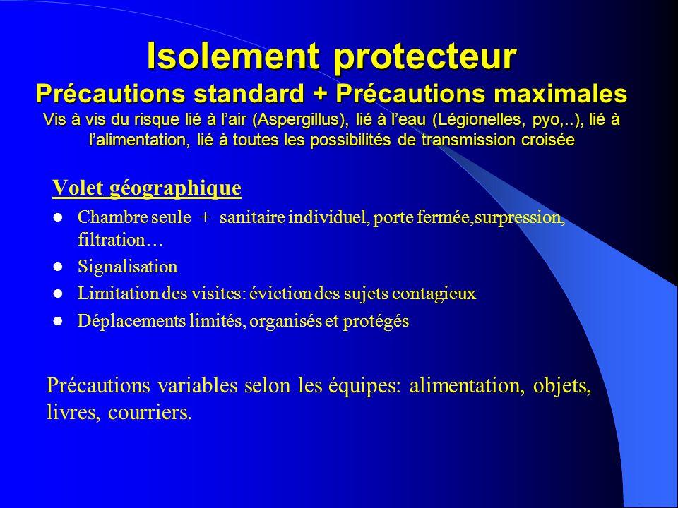 Isolement protecteur Précautions standard + Précautions maximales Vis à vis du risque lié à lair (Aspergillus), lié à leau (Légionelles, pyo,..), lié