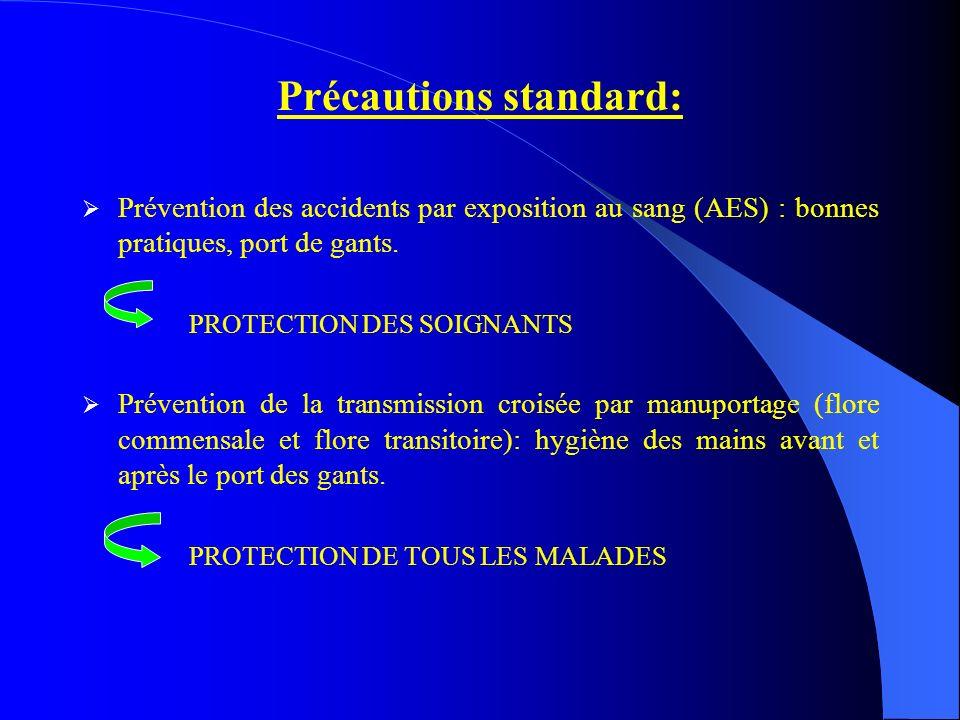 Précautions standard: Prévention des accidents par exposition au sang (AES) : bonnes pratiques, port de gants. PROTECTION DES SOIGNANTS Prévention de