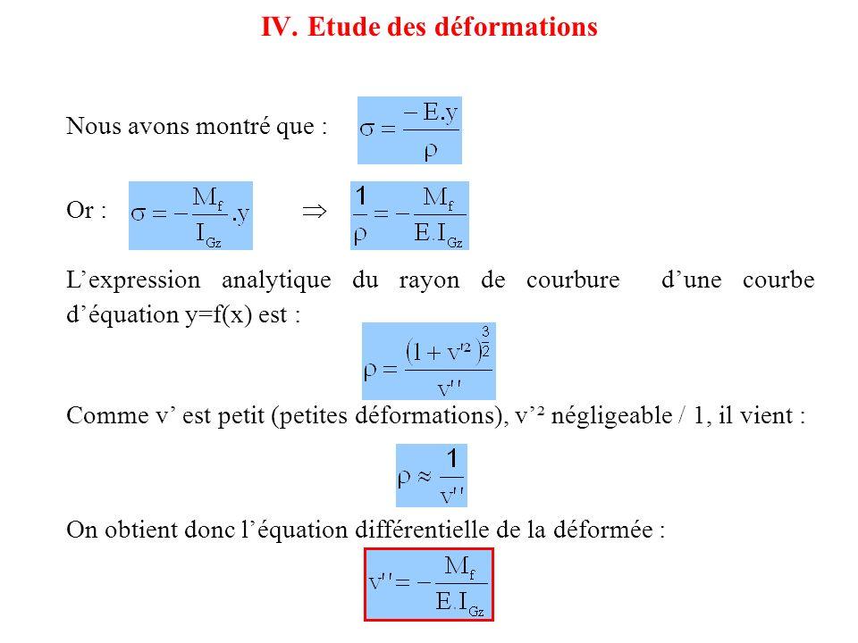 Nous avons montré que : IV. Etude des déformations Or : Lexpression analytique du rayon de courbure dune courbe déquation y=f(x) est : Comme v est pet
