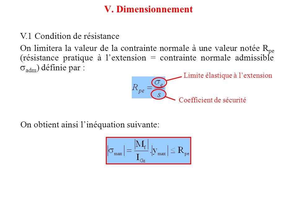 V. Dimensionnement V.1 Condition de résistance On limitera la valeur de la contrainte normale à une valeur notée R pe (résistance pratique à lextensio