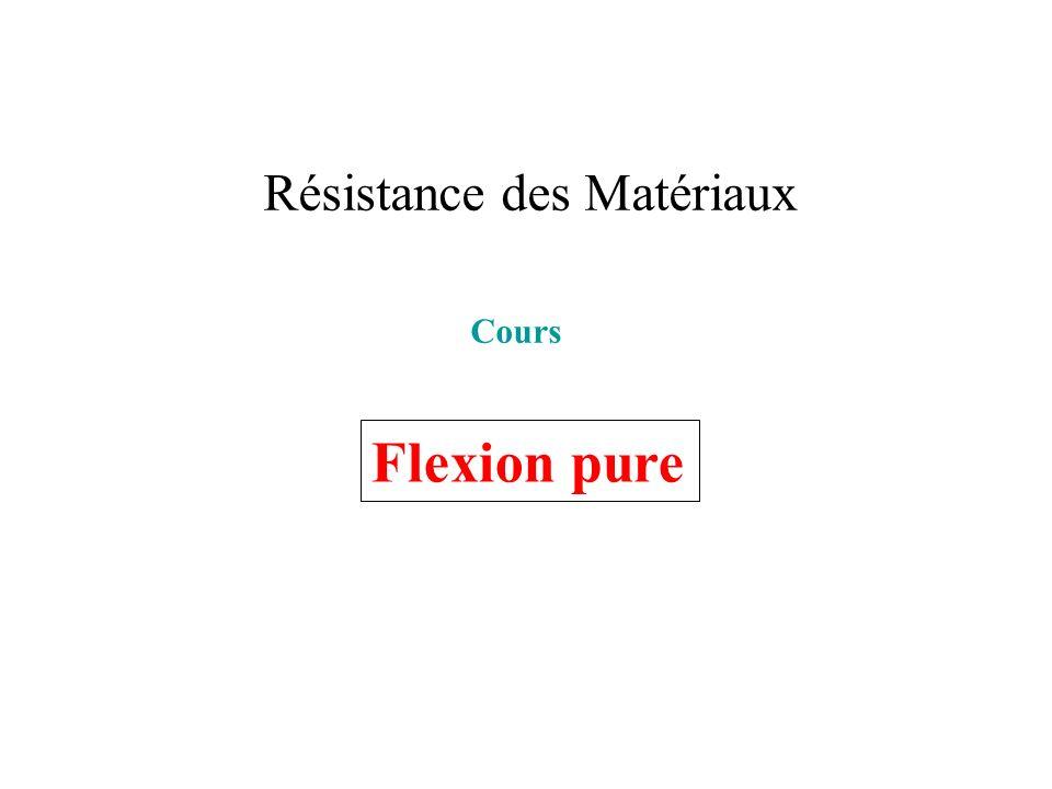 Flexion pure Cours Résistance des Matériaux