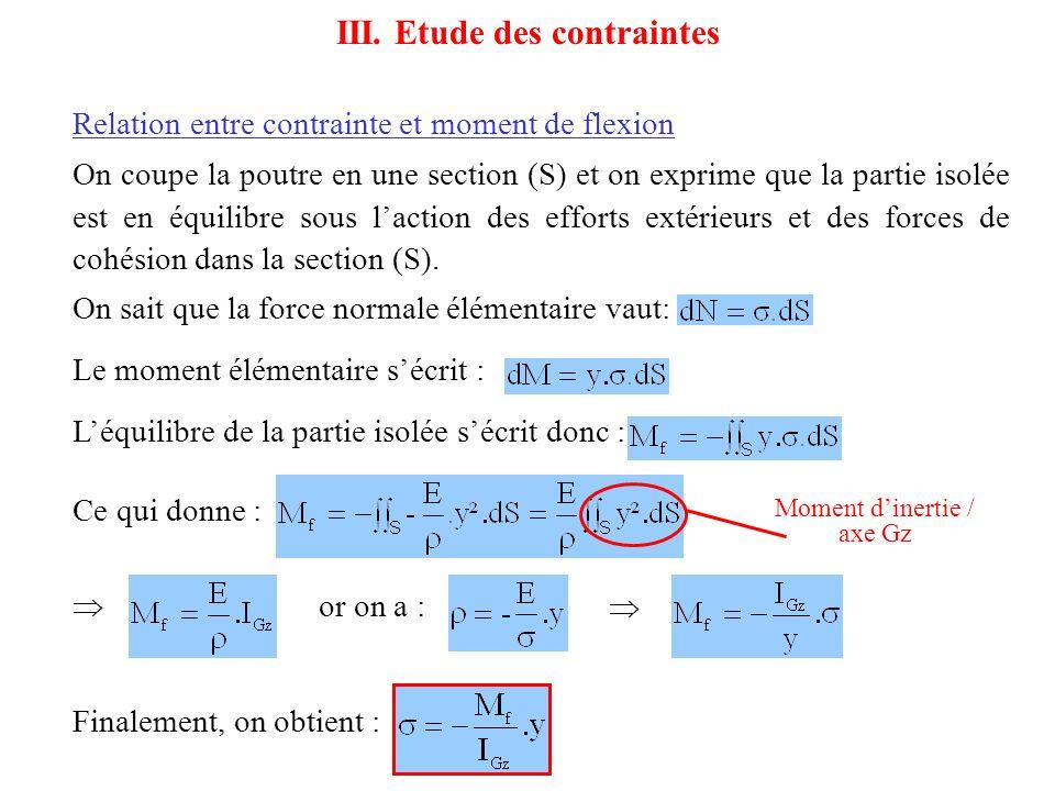 Remarques: la distribution de la contrainte normale dans une section est linéaire, laxe neutre ( =0) passe par le centre de gravité des sections, la contrainte normale est maximale ( max ) pour la fibre la plus éloignée de c.d.g.