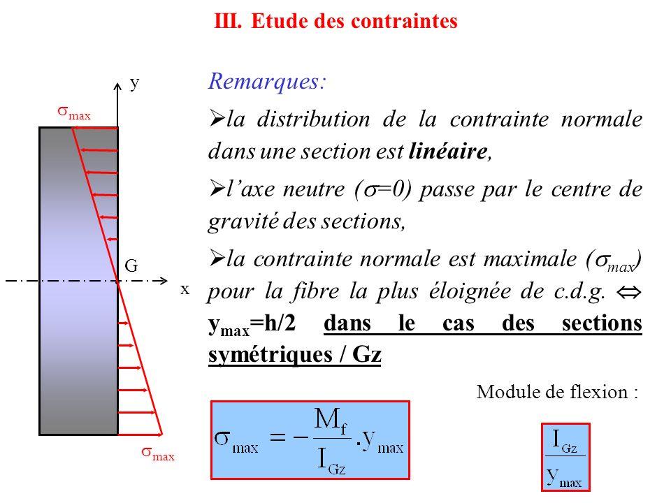 Remarques: la distribution de la contrainte normale dans une section est linéaire, laxe neutre ( =0) passe par le centre de gravité des sections, la c
