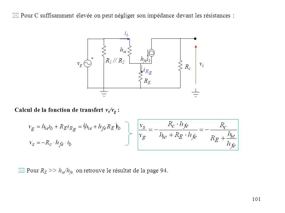 101 * Pour C suffisamment élevée on peut négliger son impédance devant les résistances : Calcul de la fonction de transfert v s /v g : ibib vgvg R 1 /