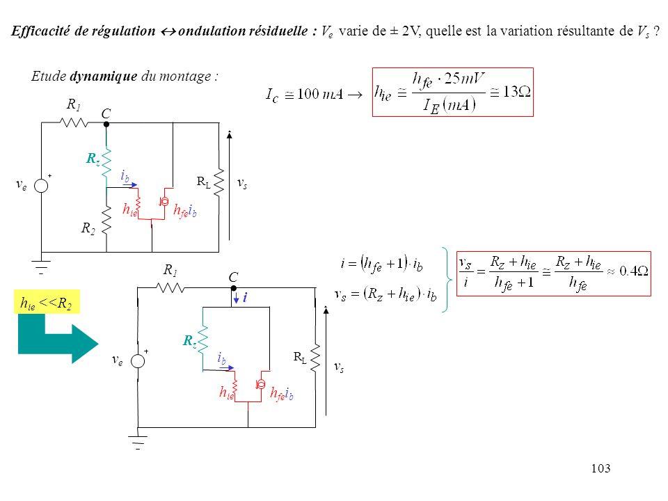 103 Efficacité de régulation ondulation résiduelle : V e varie de ± 2V, quelle est la variation résultante de V s ? vsvs R L veve R1R1 R2R2 h ie h fe