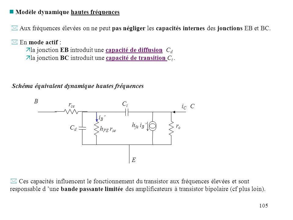 105 n Modèle dynamique hautes fréquences * Aux fréquences élevées on ne peut pas négliger les capacités internes des jonctions EB et BC. * En mode act
