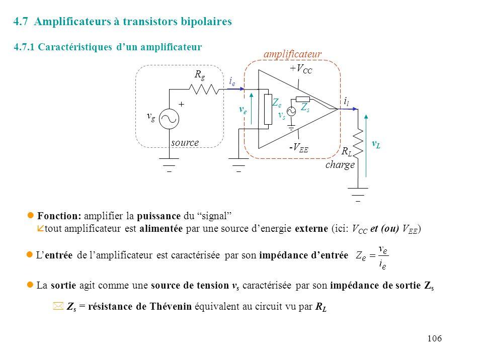 106 4.7.1 Caractéristiques dun amplificateur 4.7 Amplificateurs à transistors bipolaires +V CC -V EE RLRL vgvg RgRg source amplificateur charge vLvL v
