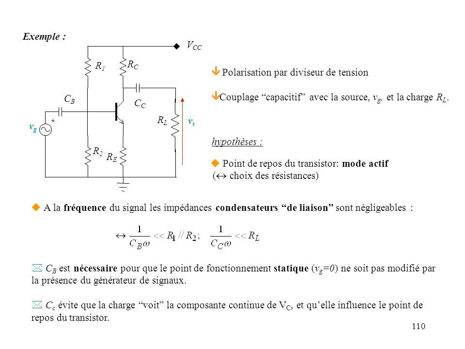 110 R1R1 R2R2 RERE RCRC CBCB vsvs vgvg V CCC RLRL Exemple : u A la fréquence du signal les impédances condensateurs de liaison sont négligeables : hyp