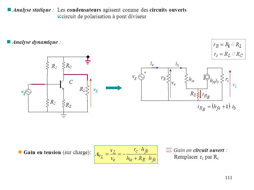 111 n Analyse statique :Les condensateurs agissent comme des circuits ouverts å circuit de polarisation à pont diviseur n Analyse dynamique : vgvg rBr