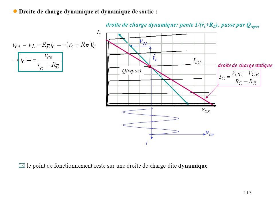 116 IcIc V CE I BQ Q(repos) droite de charge ê Point de repos optimale pour une dynamique maximale : La forme du signal de sortie change lorsque le point de fonctionnement touche les limites, bloquée ou saturée, du domaine linéaire.