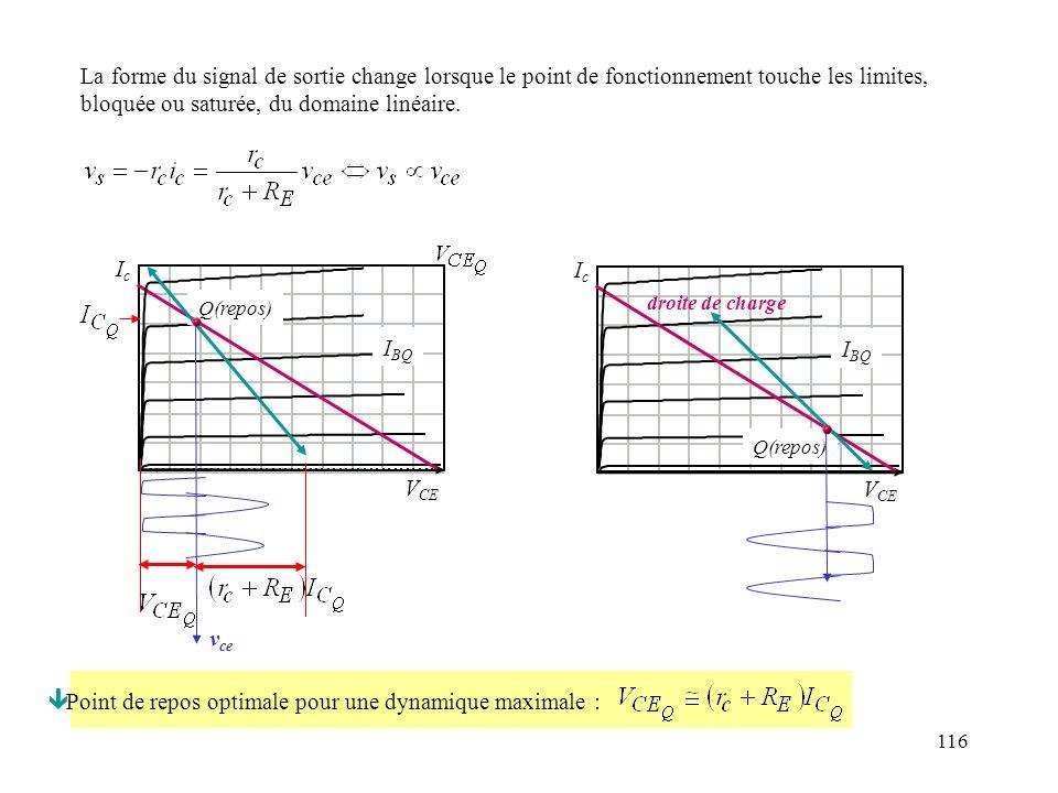 116 IcIc V CE I BQ Q(repos) droite de charge ê Point de repos optimale pour une dynamique maximale : La forme du signal de sortie change lorsque le po