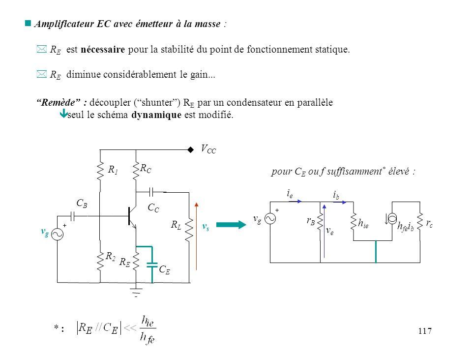 117 n Amplificateur EC avec émetteur à la masse : Remède : découpler (shunter) R E par un condensateur en parallèle ê seul le schéma dynamique est mod