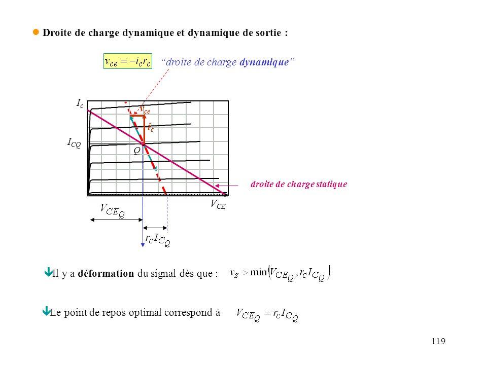 119 l Droite de charge dynamique et dynamique de sortie : ê Il y a déformation du signal dès que : ê Le point de repos optimal correspond à droite de