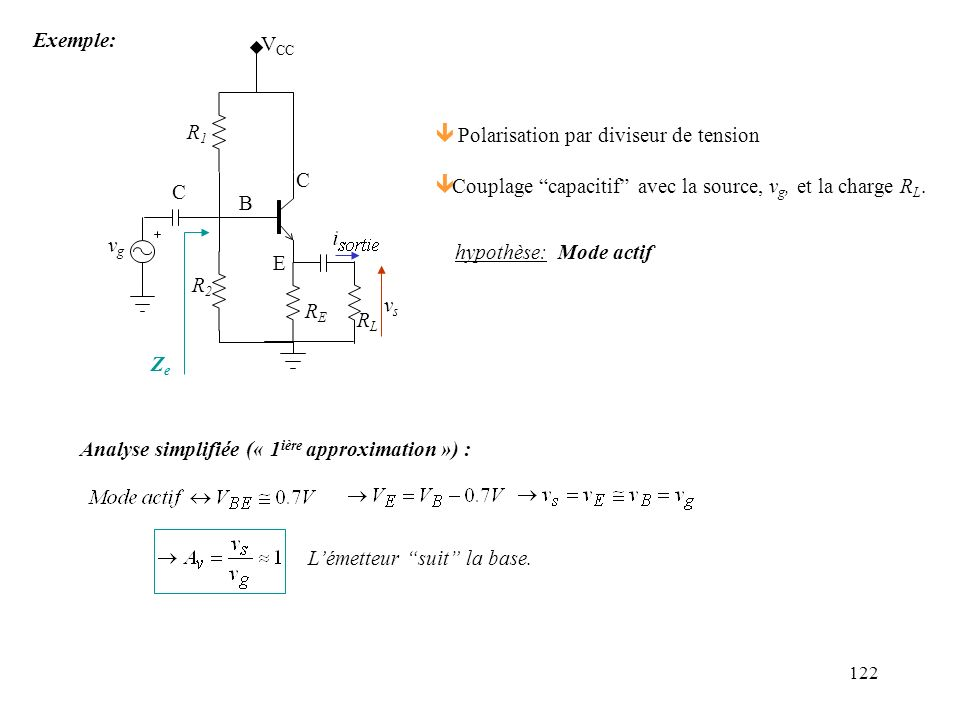 122 Exemple: ê Polarisation par diviseur de tension ê Couplage capacitif avec la source, v g, et la charge R L. hypothèse: Mode actif Analyse simplifi