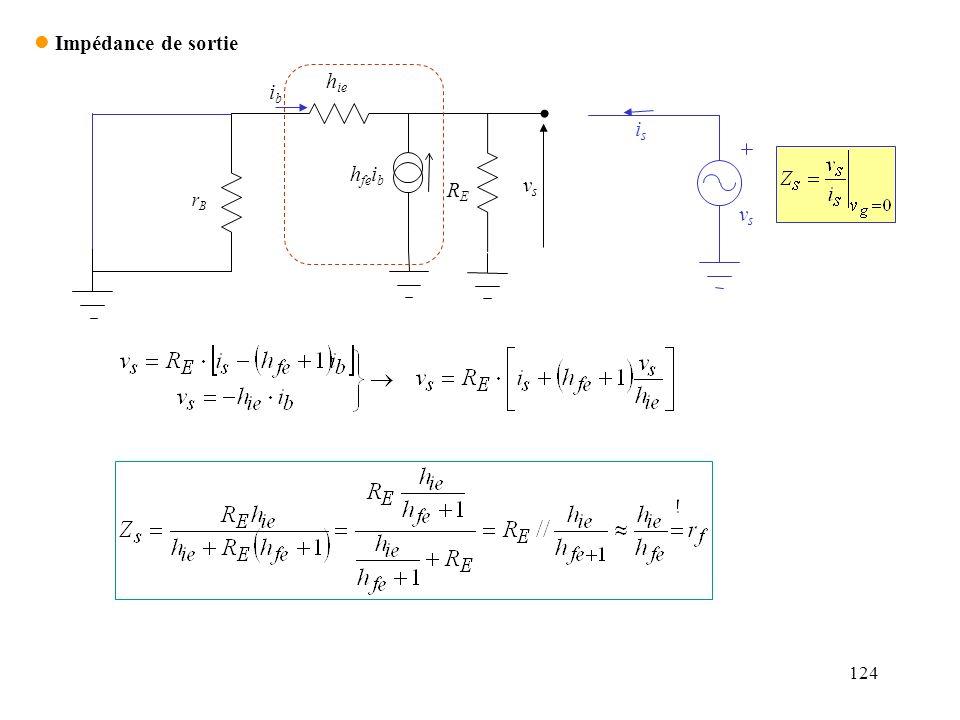 125 l Dynamique de sortie R1R1 R2R2 RERE V CC C vsvs vgvg E B C RLRL IcIc V CE Q(repos) droite de charge statique V E max V CC -0.2V V E min 0 V droite de charge dynamique : pente 1/r E ê Point de repos optimal : * Le point optimal dépend de la charge.