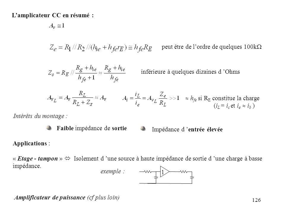 126 Lamplicateur CC en résumé : Intérêts du montage : Faible impédance de sortie Impédance d entrée élevée peut être de lordre de quelques 100k inféri