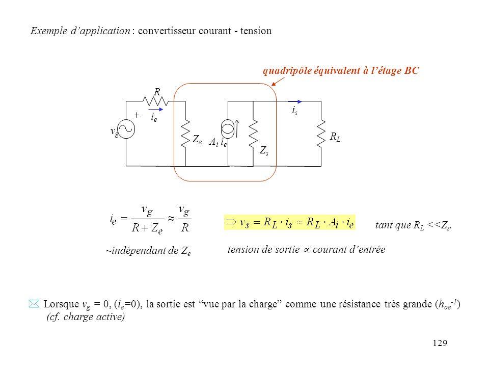 129 Exemple dapplication : convertisseur courant - tension ZeZe ZsZs vgvg R ieie A i i e isis RLRL * Lorsque v g = 0, (i e =0), la sortie est vue par