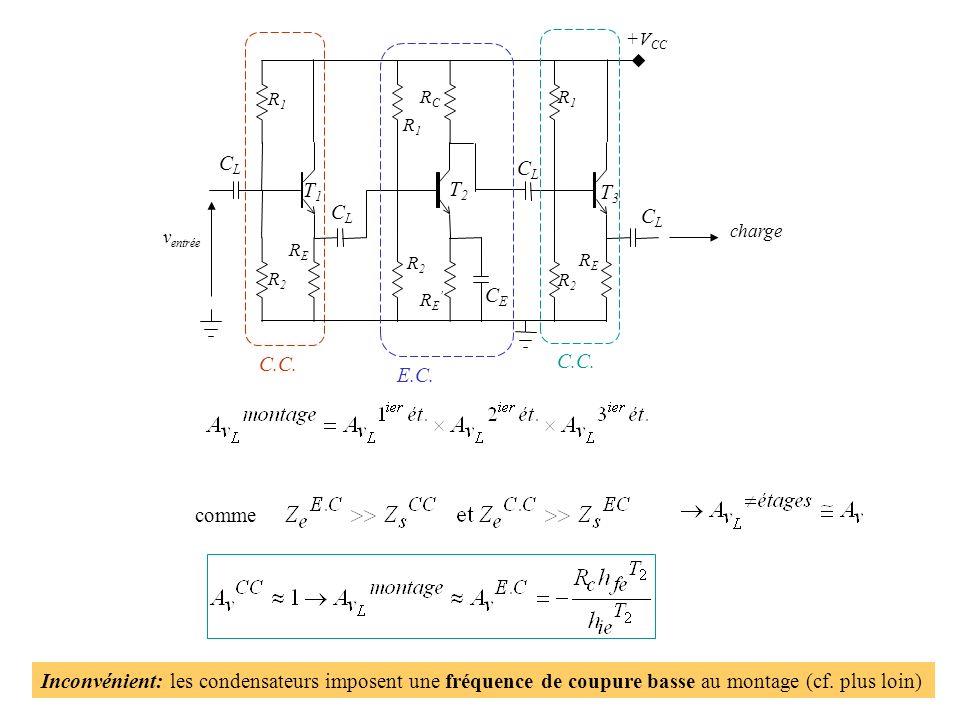 134 Inconvénient: les condensateurs imposent une fréquence de coupure basse au montage (cf. plus loin) comme T1T1 T2T2 T3T3