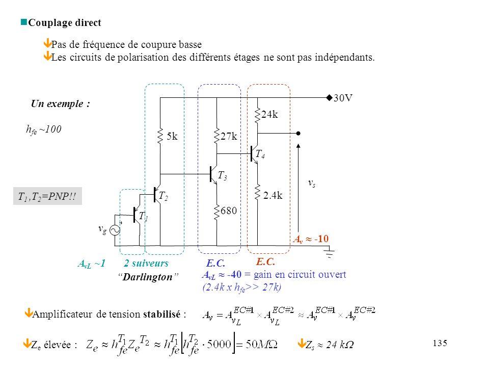 136 l Analyse statique : 3V T 3 en mode actif T 4 en mode actif * V CC polarise en directe les deux jonctions EB de T 1 et T 2 (transistors PNP) T 1 en mode actif 0.7V * En statique, v g = 0 0.7V T 2 en mode actif V CC = 30V 5k27k 24k 680 2.4k vsvs T1T1 T2T2 T3T3 T4T4
