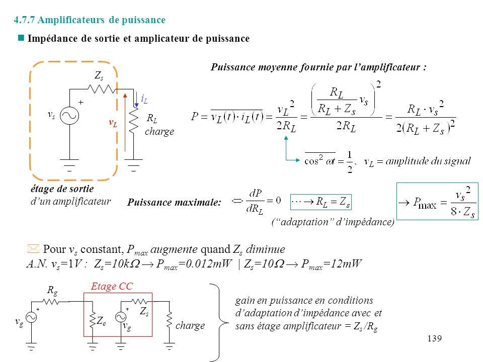 139 n Impédance de sortie et amplicateur de puissance * Pour v s constant, P max augmente quand Z s diminue A.N. v s =1V : Z s =10k P max =0.012mW | Z