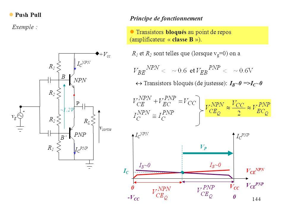 145 ~1.2V +V cc RLRL R1R1 R1R1 R2R2 R2R2 vgvg NPN PNP P v sortie B B ê Amplitude max : V CC /2 V CC /2 I B =0 Droite de charge dynamique ICIC V CE droite de charge statique V CE Q ~V CC /2 ê Si v g >0 NPN actif, PNP bloqué ê si v g <0 NPN bloqué, PNP actif … émetteur suiveur l En présence dun signal dentrée chaque transistor est alternativement actif ou bloqué ( « Push-Pull »)