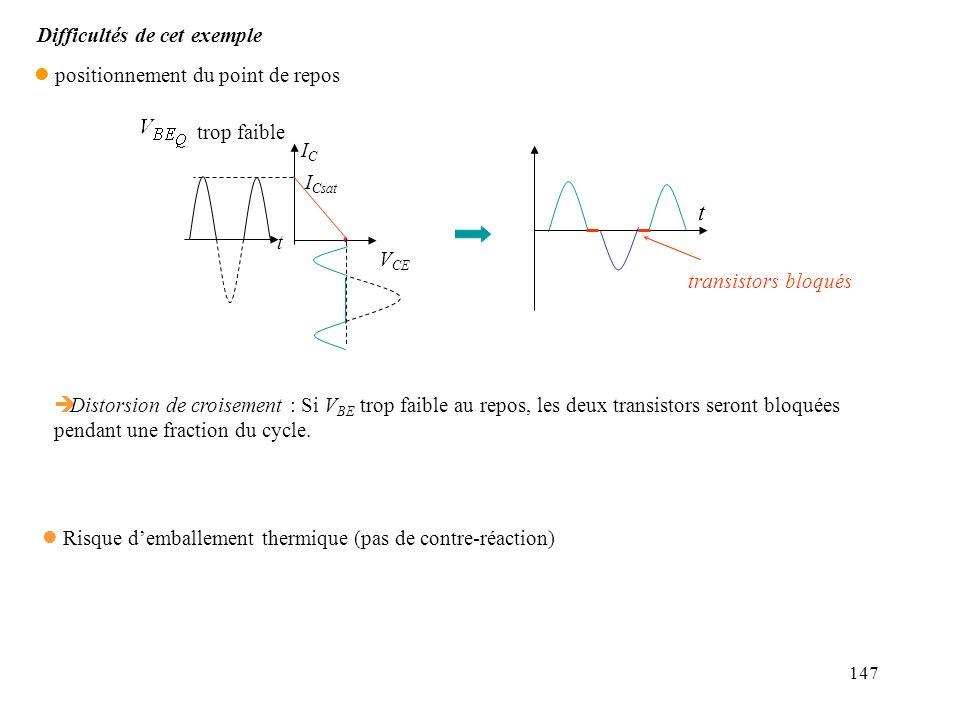 148 Polarisation par diodes * Idéalement D 1, D 2 = diodes de caractéristiques appariés aux transistors +V cc RLRL R1R1 R1R1 NPN PNP D1D1 D2D2 vgvg v sortie Remarques: l L amplificateur Push-Pull existe aussi avec des paires de Darlington ä Z s plus faible puissance maximale supérieure choix de R 1 : I D ~0 comme V D =V be I E ~I D ~0 IDID Point de repos