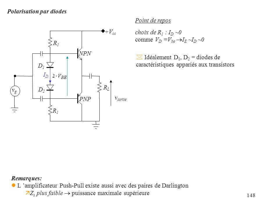 148 Polarisation par diodes * Idéalement D 1, D 2 = diodes de caractéristiques appariés aux transistors +V cc RLRL R1R1 R1R1 NPN PNP D1D1 D2D2 vgvg v