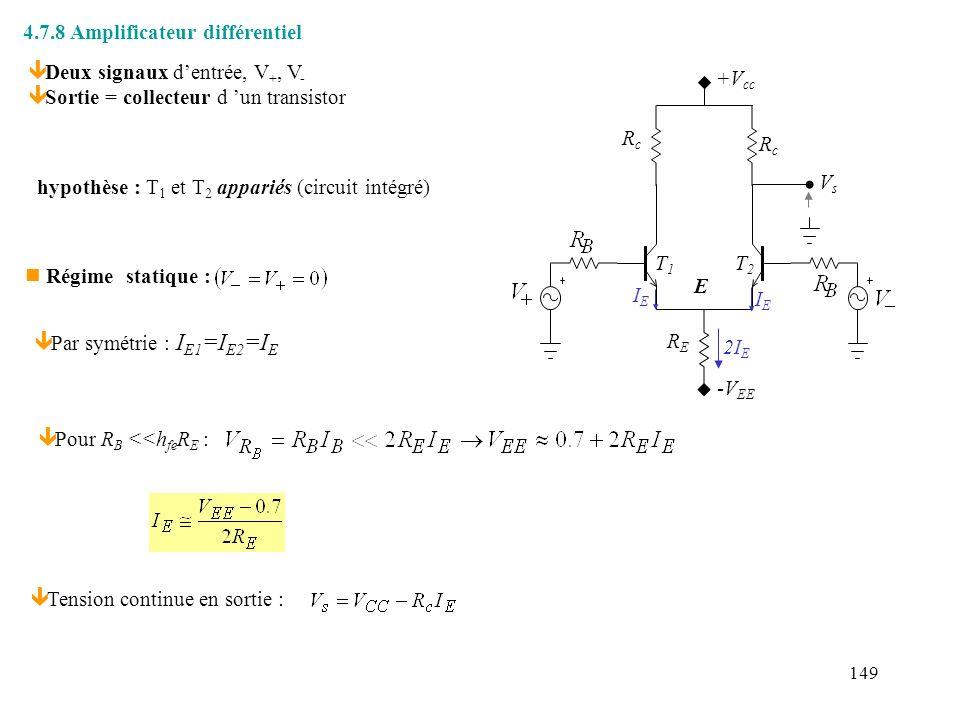 149 ê Deux signaux dentrée, V +, V - ê Sortie = collecteur d un transistor +V cc RcRc RcRc RERE -V EE T1T1 T2T2 E VsVs IEIE IEIE hypothèse : T 1 et T