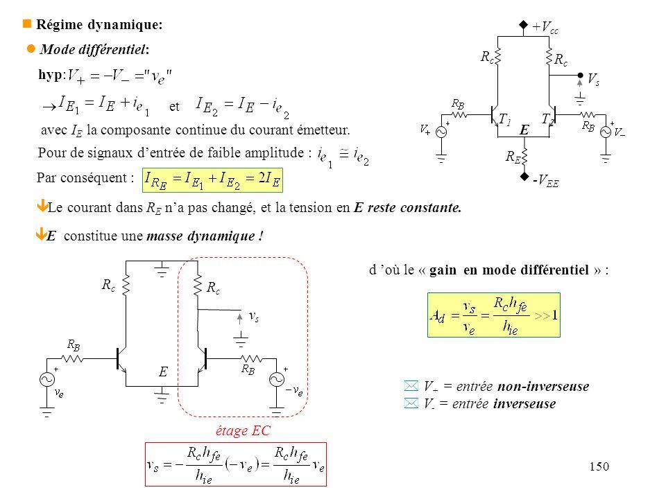 150 n Régime dynamique: l Mode différentiel: étage EC ê Le courant dans R E na pas changé, et la tension en E reste constante. ê E constitue une masse