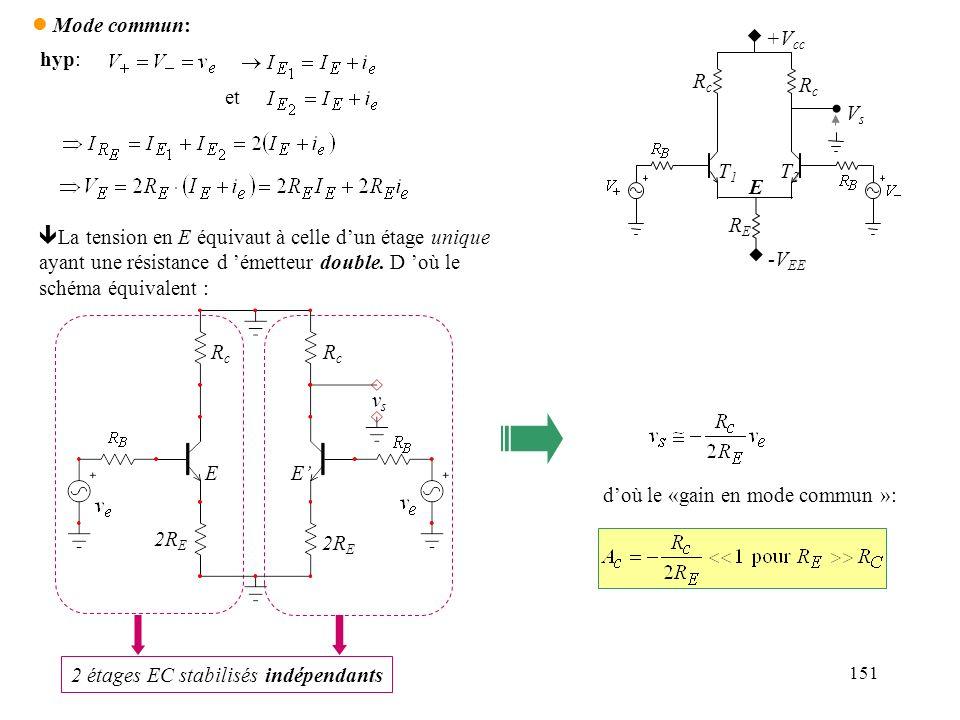 151 hyp: et 2 étages EC stabilisés indépendants doù le «gain en mode commun »: La tension en E équivaut à celle dun étage unique ayant une résistance